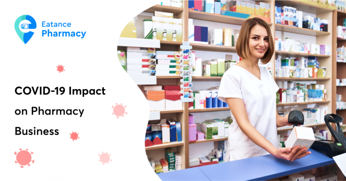 pharmacy business in covid19
